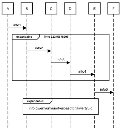 sequence diagram expandable fragment example