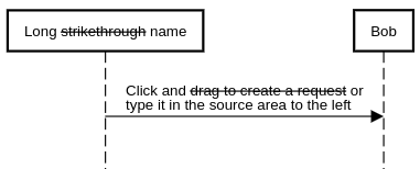 sequence diagram text styling strikethrough example